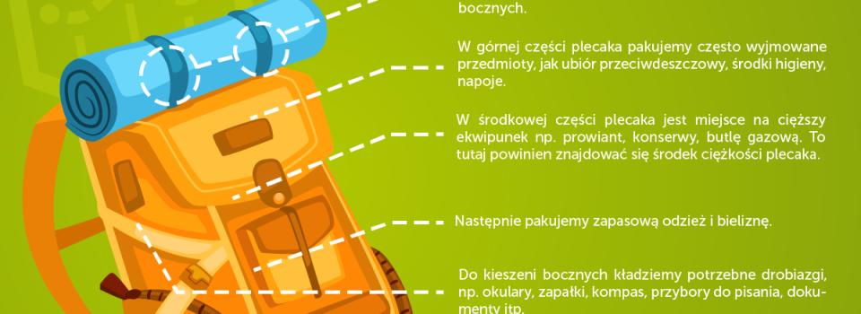 grafika-jak-spakowac-plecak